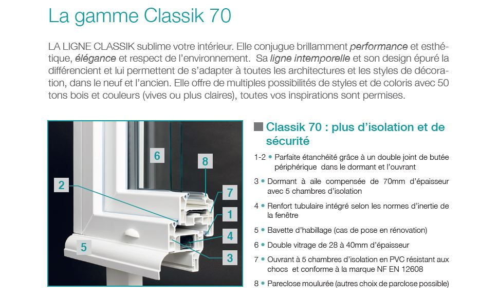 La gamme classik 70